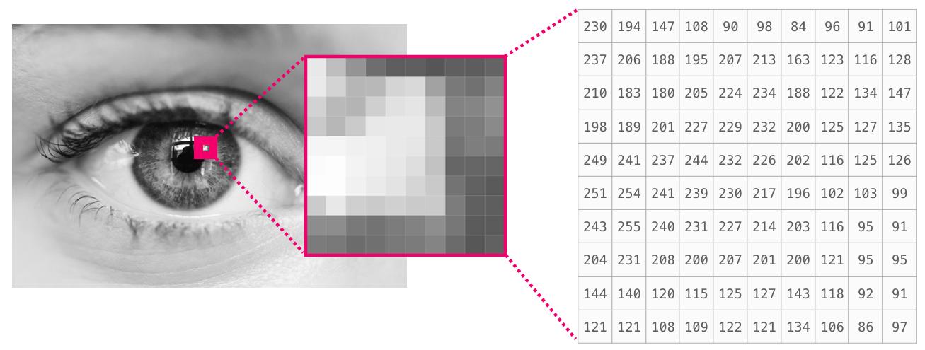 科学网-[转载]Python中的NumPy及数据可视化-赵鹏飞的博文